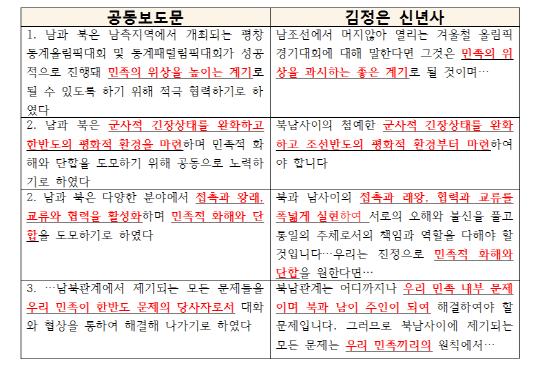 ⓒ심재철 국회 부의장실 제공