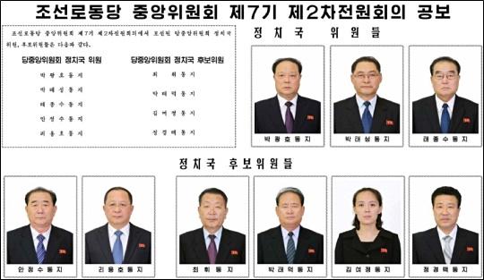 새로 임명당 북한 노동당 정치국 위원과 후보위원. ⓒ노동신문 화면 캡처