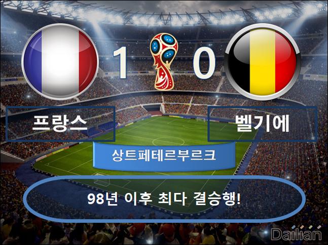 프랑스 vs 벨기에. ⓒ 데일리안 스포츠