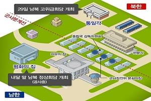[남북정상회담 D-5]이번주 판문점서 남북회담 리허설…전체일정 재현